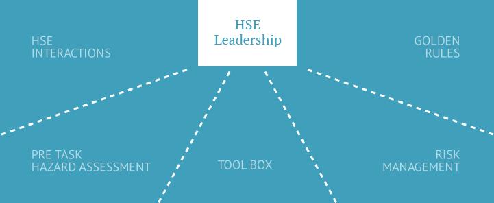 HSE LEADERSHIP TRAINING
