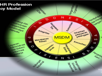 Sertifikasi Supervisor pengelola SDM