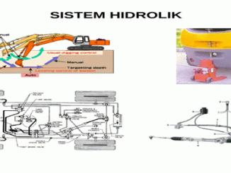 Uji Kompetensi sistem hidrolik