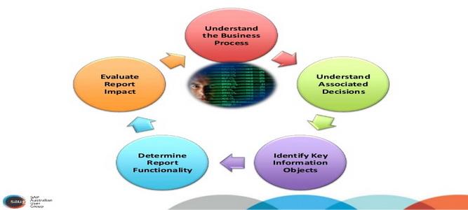 Sistematika Penulisan Laporan